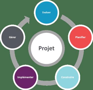 projet_infra-3
